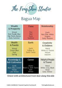 Feng Shui Wisdom-Bagua Map - The Feng Shui Studio