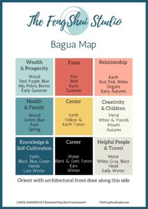 graphic relating to Printable Feng Shui Bagua Map identified as Feng Shui Bagua Sequence #1: What is the Bagua? - The Feng